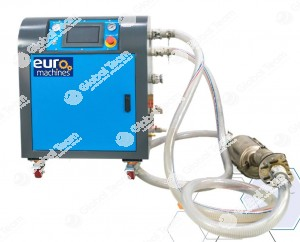 Lava Fap e catalizzatori a alta pressione acqua . Economico e 4.0
